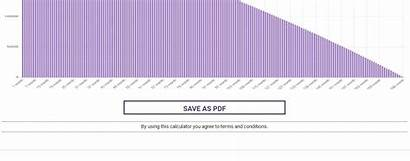 Mortgage Calculator Fixed Rates Guru Tool Example