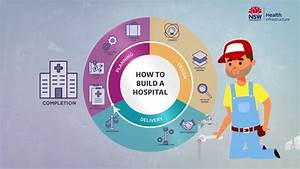 Health Infrastructure U0026 39 S How To Build A Hospital