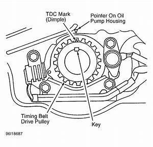 2008 Honda Odyssey Serpentine Belt Diagram