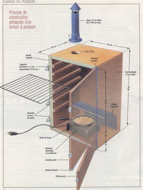 fabriquer sa chambre froide comment fabriquer un fumoir bricobistro