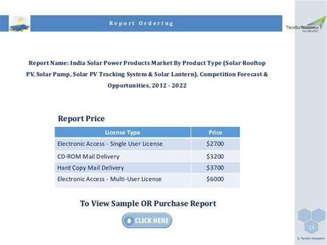India Solar Power Products Market Forecast Brochure