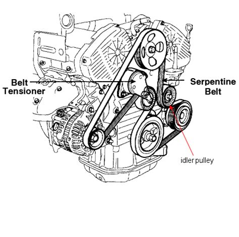 Hyundai Genesis Auto Images Specification