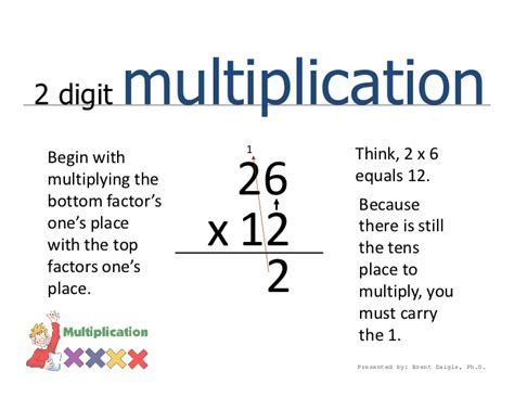 Math Multiplication 2 Digit Numbers  How To Multiply 2 X Digit Numbers By Vedic Method