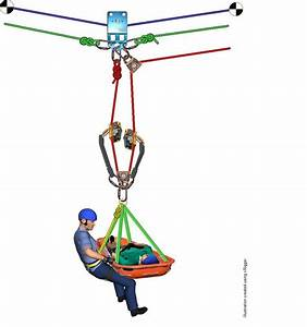English Reeve Highline Rope Diagrams