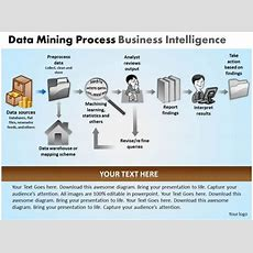 Data Mining Process Business Intelligence Powerpoint Slides And Ppt Templates Db Powerpoint
