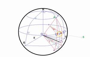 Spherical Geometry - Tangent Points On Circle That Placed On Earth Surface