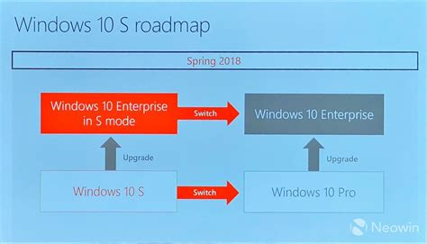 microsoft cooking up version of windows 10 s for