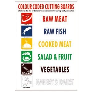 coloured kitchen knives set chopping board colour coded wall chart thomco