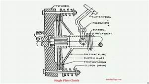 Types Of Clutch Used In Automobile