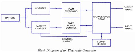 ups uninterruptable power supplies electronic circuits and diagrams electronic projects and design