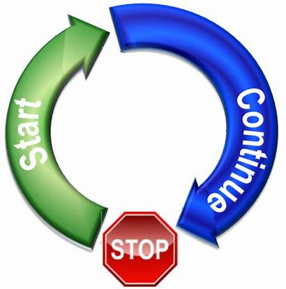 Continue Stop Start Sign Process Tech Lifecycle
