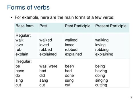 verb forms past participle google search english