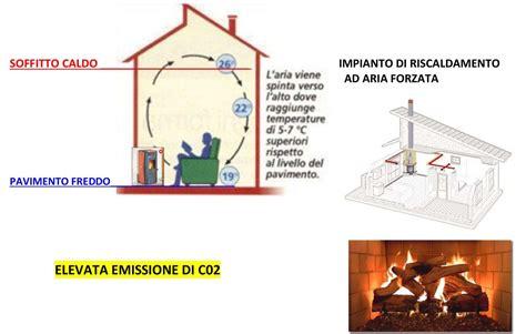 Riscaldamento Con Camino by Riscaldamento A Pavimento Con Termocamino