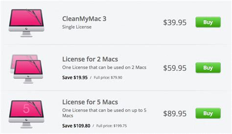 Cleanmymac 3 Review 2018 Is It The Best Mac Cleaning App?. Neutralizing Antibody Assay To Rent Websites. Chinese Food Delivery Jacksonville Nc. Free Java Certification Online. What Can I Do With Communications Degree. At&t High Speed Internet Express. What Credit Score Do I Need For A Car Loan. Relief From Migraine Headaches. Colleges With Good Business Programs