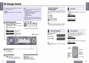 Panasonic Cq Df903u Wiring Diagram