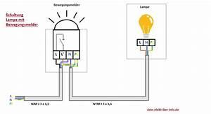 Steinel Lampe Bewegungsmelder : lampe mit bewegungsmelder anschlie en clevere elektroinstallation und haustechnik ~ One.caynefoto.club Haus und Dekorationen