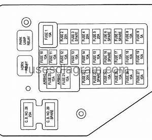 99 Dodge Durango Fuse Box Doagram  Dodge  Auto Wiring Diagram