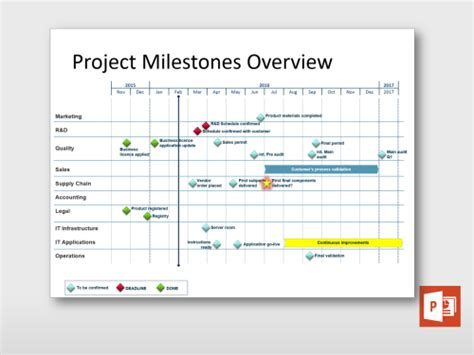 project launch email  management stakeholders