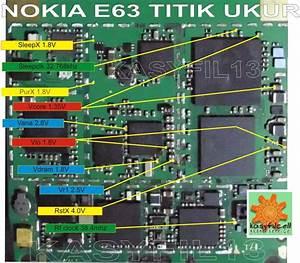 Titik Ukur Nokia E63