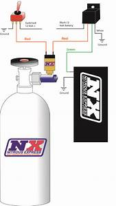 How To Install An Nx Bottle Heater