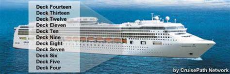 norwegian star deck plans