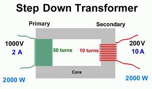 Uses And Working of A Step Down Transformer | Latest B2B ...