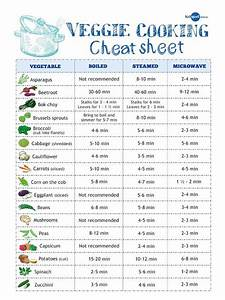 20 Essential Cooking Charts  Measurements  Conversions