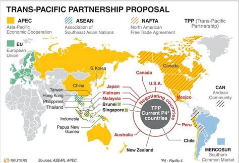initiative       tpp trade deal