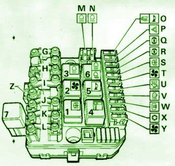 fuse page  circuit wiring diagrams