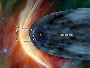 voyager-nasa-solar-system-heliosheath.jpg?1308170383