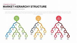 Market Hierarchy Structure Powerpoint Template And Keynote