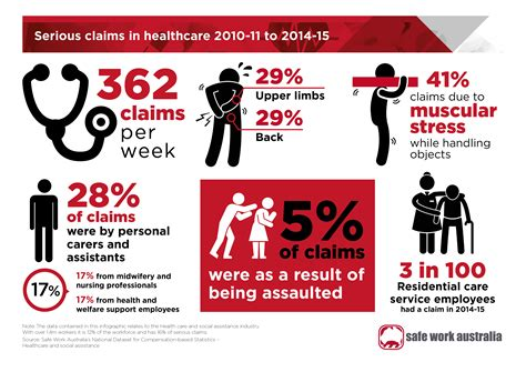 infographic workplace bullying  violence safe work