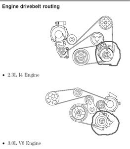 Ford 4 0l Engine Diagram Cyl by Solved 2006 Ford Fusion We Re Adding Freon On Our Fixya