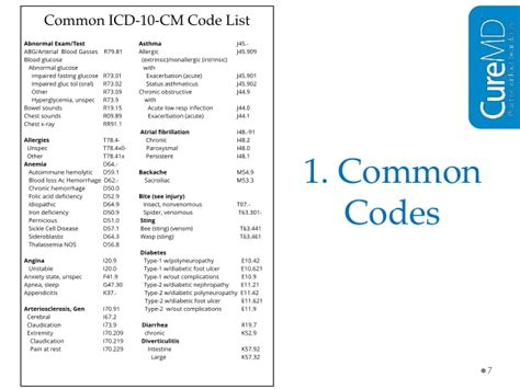 find   icd  code