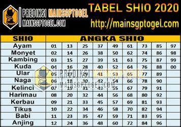 tabel shio togel  akurat  terlengkap bandot toto