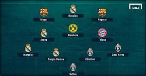 Ronaldo, Buffon and the Champions League Team of the ...