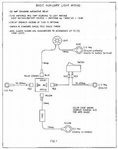 Auxiliary Lights Diagrams