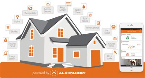 home security apps  smartphone control reviews
