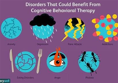 Cognitive Therapy Behavioral Cbt Behavior Disorder Disorders