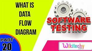 What Is Dfd  Data Flow Diagram