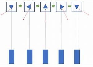 Optics - Relation Between Speed Of Light  U0026 Reflected Angle  Fizeau U2013foucault