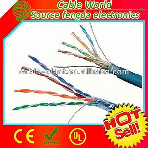 High Speed Cat5e Cable Network Cable Types 24awg 26awg Utp