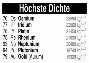 Chemie Dichte Berechnen : chemie lernplakate wissensposter pse elemente mit h chster dichte 8500 bungen ~ Themetempest.com Abrechnung