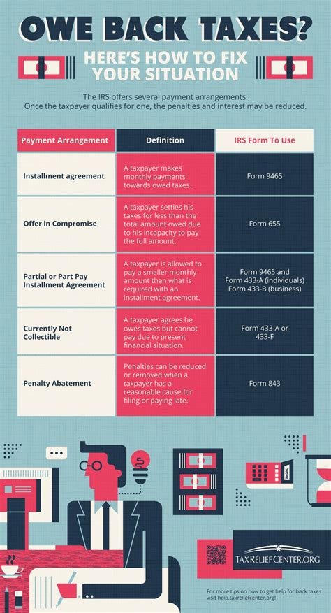 owe  taxes infographic tax