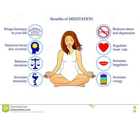 Vantagens E Benefcios Da Meditao Ilustrao Do Vetor