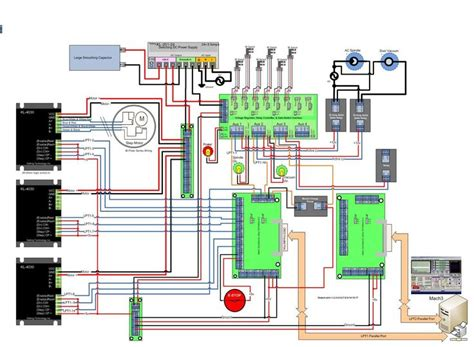 Cnc Wiring Diagram Controller