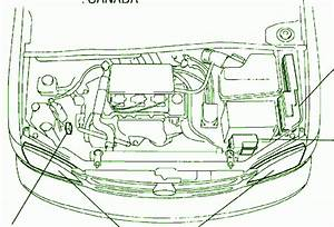 1998 Toyota Sienna Fuse Box Diagram