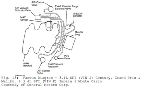 Solved Vacuum Diagram For Chevy Engine Fixya