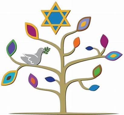 Jewish Clipart Sukkot Judaism Branches Centers Hebrew