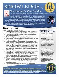 Injury Guides